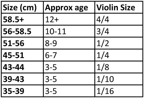 Violin Size Guide